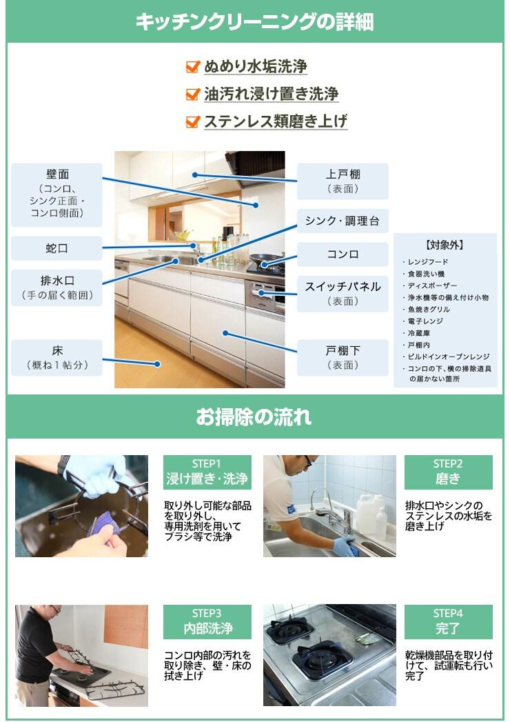 キッチンクリーニングの詳細